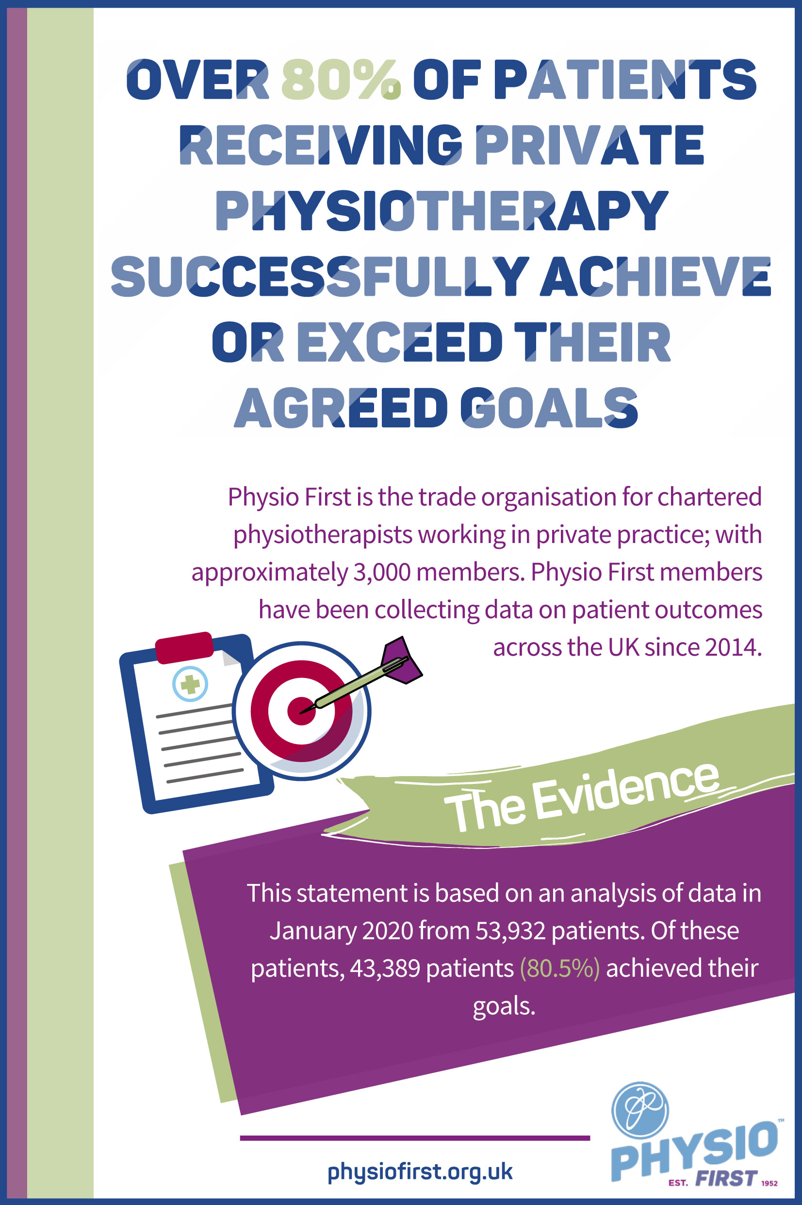 physio first infographics 7